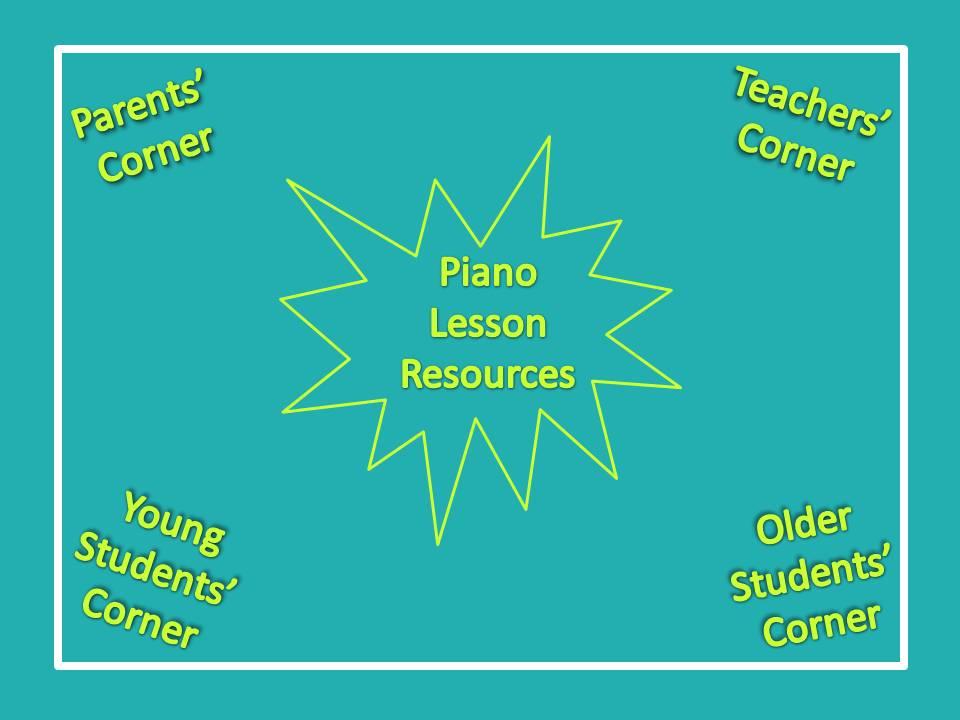 Organization of Joyfulnotes Piano Lessons
